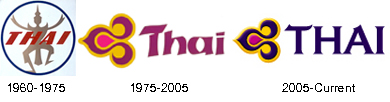 Thai Airways International  - New  Logo